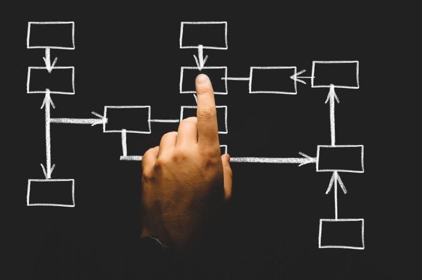 Gestión de Cuentas – ¿Cómo manejar las Cuentas y maximizar las Ventas?